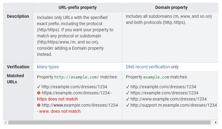 Add a property Search console